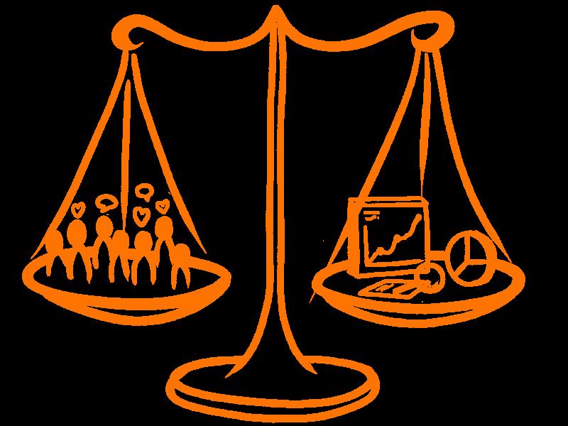 KPI, kpi's, hr metrics, ken en stuurgetallen